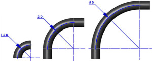 bend-diagram